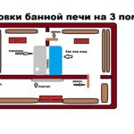 Банные печи на 3 помещения